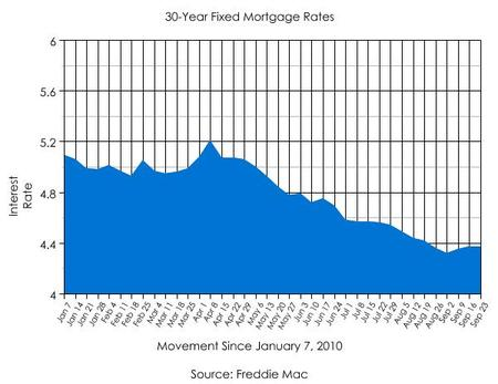40 year mortgage