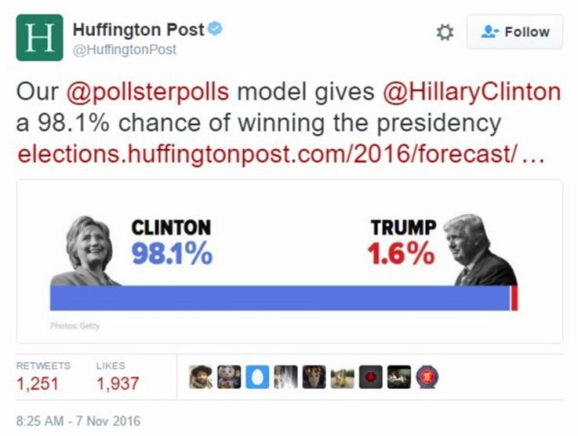 huff-post-election-poll