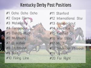2015 Kentucky Derby Post Positions