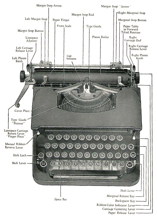 Corona Typewriter Diagram
