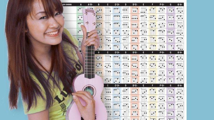 Ukulele Chord Charts From Bestmusicstuff The Ukulele Dude