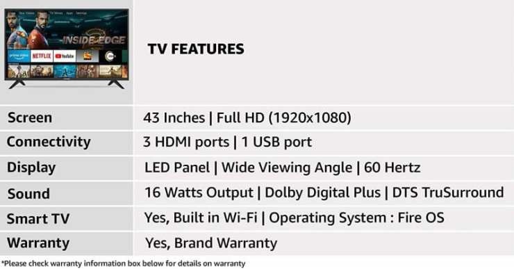 Onida Fire TV Edition Specs