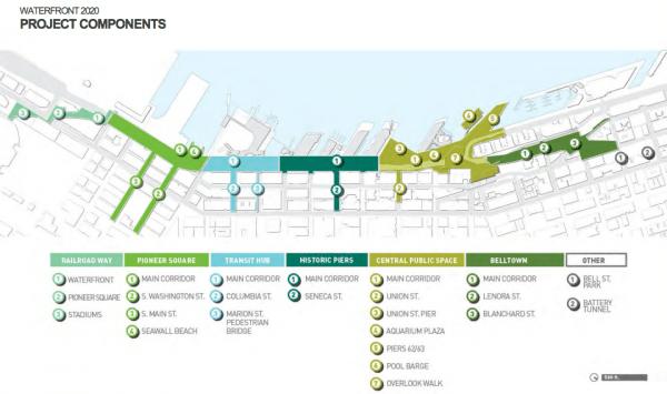Waterfront Zones