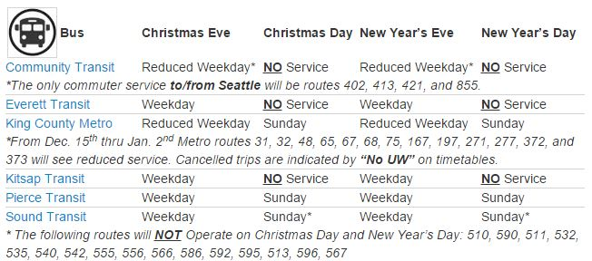 Holiday Service Reductions