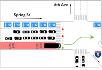 Spring St bus-only lane and queue jump.