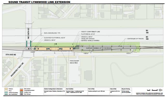 Elevated NE 130th Street Station option, courtesy of Sound Transit.