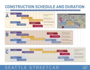 CCC Construction Schedule