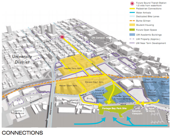 Context of Portage Bay Park site and an accessibility to it. (City of Seattle)
