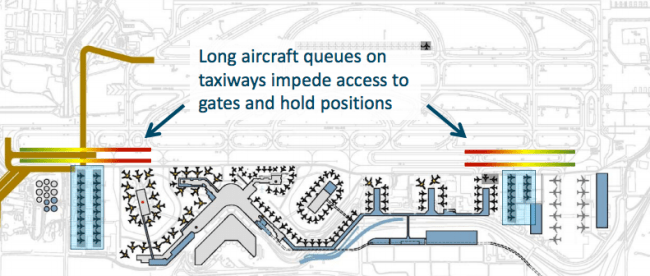 Possible hold positions for aircraft waiting for clearance. (Port of Seattle)