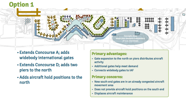 Option 1 for terminal expansion. (Port of Seattle)