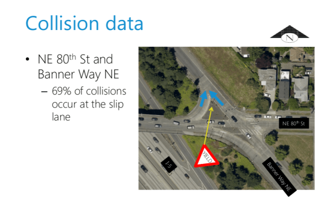 Collision data of the intersection near I-5. (City of Seattle)