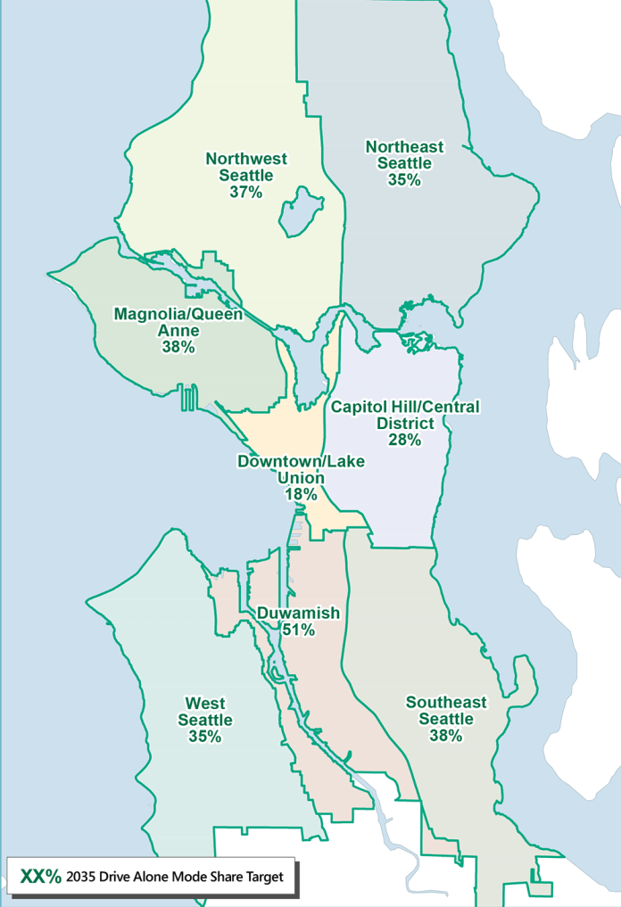 The City's targets for the share of single-occupancy-vehicle trips by region. (City of Seattle)