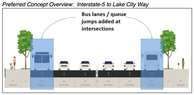 The study's preferred option widens 145th Street to six lanes to make way for BAT lanes. If we are rebuilding the street, a center running BRT seems the superior option for bus operations.