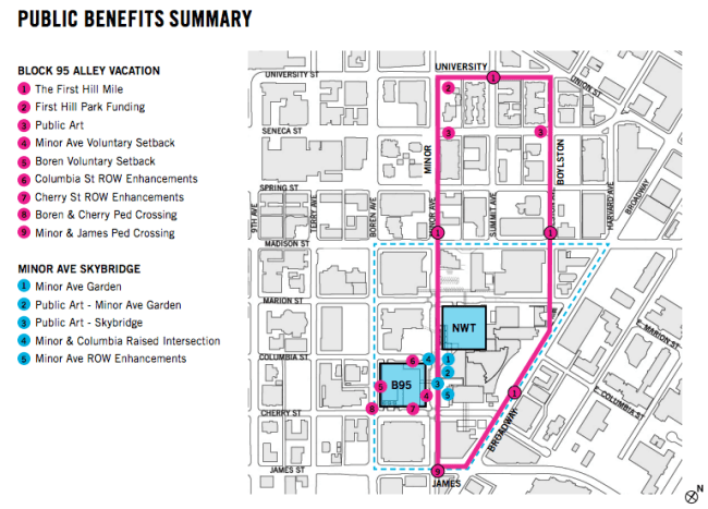The public benefits package that Swedish will implement. (City of Seattle / Perkins + Will)