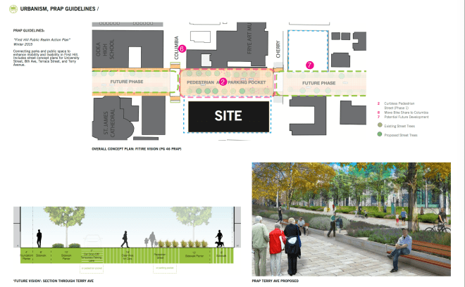 Integration w/First Hill Public Realm Action Plan (click to enlarge)