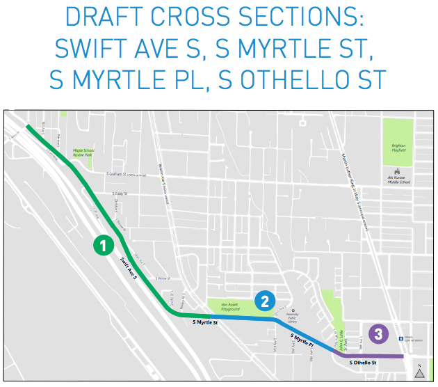 Map key for the draft Swift Ave S, S Myrtle St/Pl, and S Othello St cross sections. (City of Seattle)