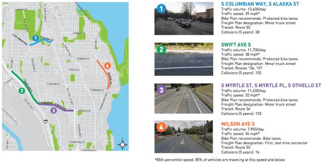 Background data on corridor segments. (City of Seattle)