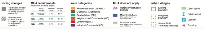 The key for the MHA draft rezone maps. (HALA)