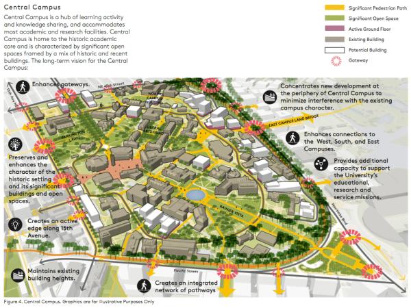 Conceptual plan for the Central Campus. (University of Washington)