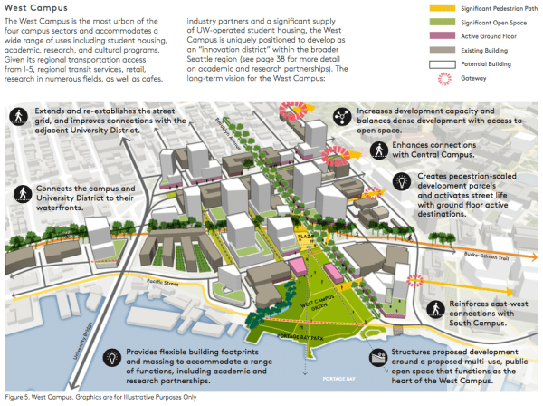 Conceptual plan for the West Campus. (University of Washington)