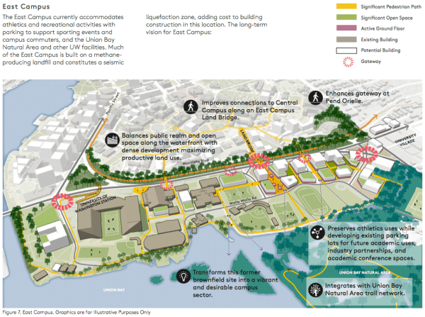 Conceptual plan for the East Campus. (University of Washington)