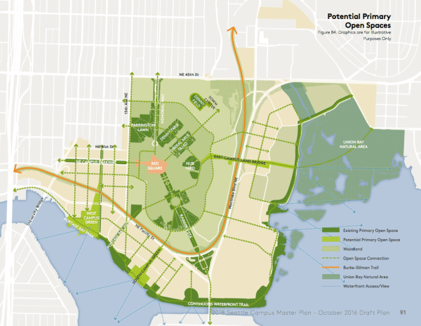 Potential open spaces throughout the campus. (University of Washington)