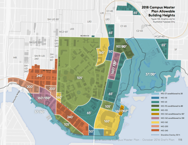 Proposed building heights allowed under the 2018 campus master plan. (University of Washington)