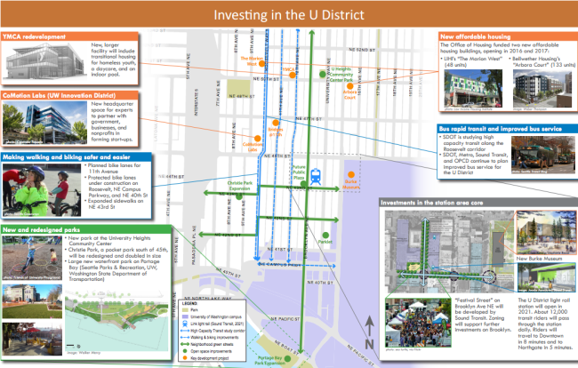 Overview of investment planned for and happening in the University District. (City of Seattle)