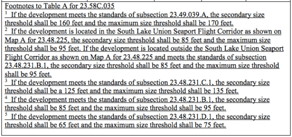 Size thresholds for development standard modifications and maximum reductions from MHA. (City of Seattle)