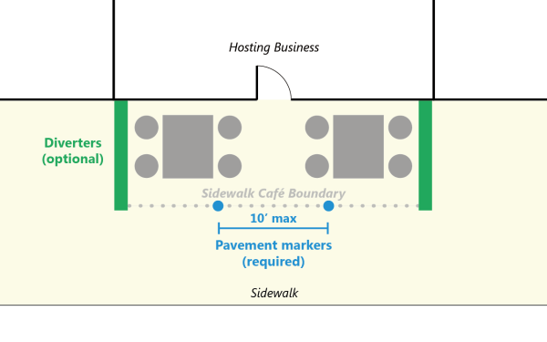 Schematic of a diverter. (City of Seattle)