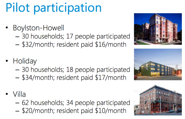 Rate of participation in the pilot program and the cost for transit passes. (City of Seattle)