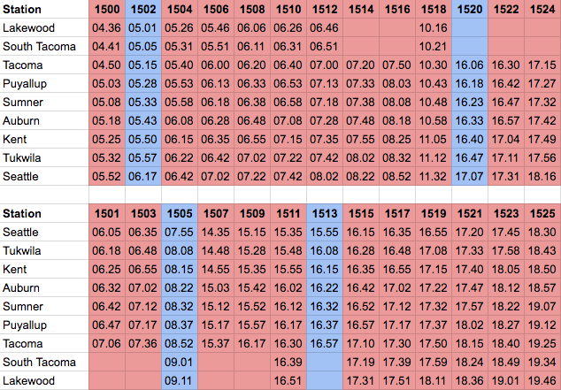 New South Sounder schedule: red is existing service, blue is new trips.