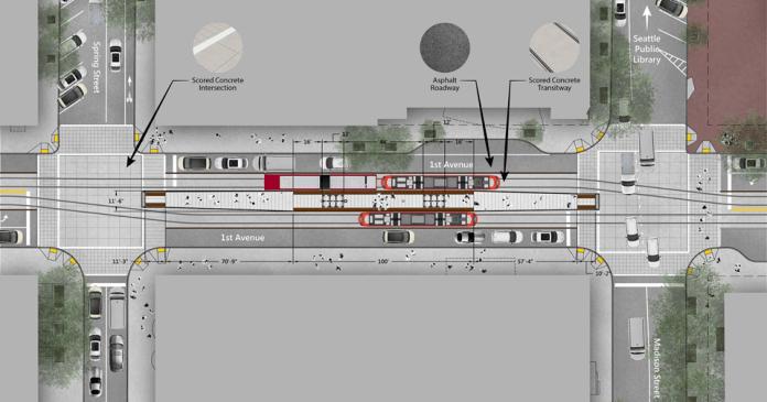 CCC station diagram
