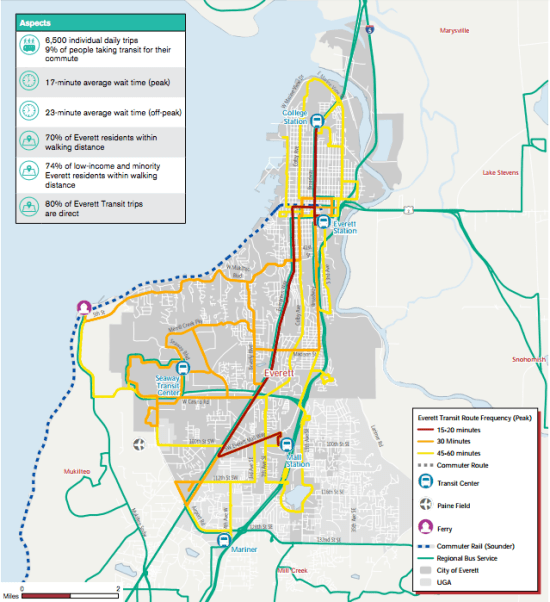 Generalized service pattern under the existing system. Note that green lines represent Community Transit buses and blue line is commuter rail. (City of Everett)