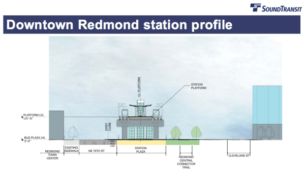 Proposed Downtown Redmond station profile. (Sound Transit)