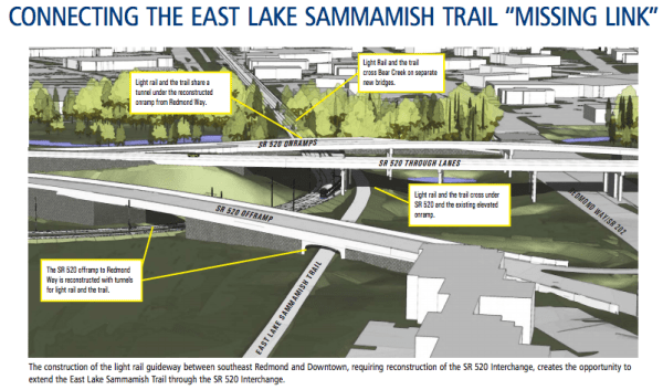 Design concept for the SR-520 interchange, light rail alignment, and trail. (Sound Transit)