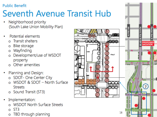 Improvements that SDOT will deliver as part of the 7th Ave N transit hub. (City of Seattle)