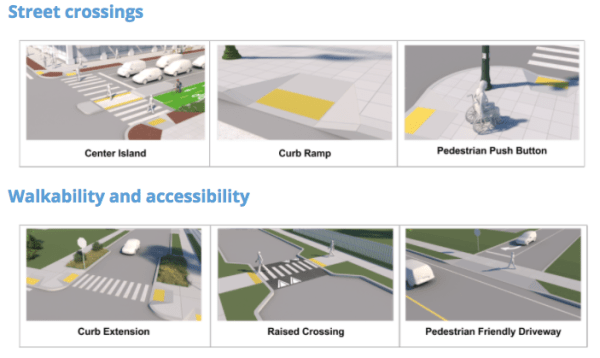 Possible street crossing and accessibility techniques. (King County)
