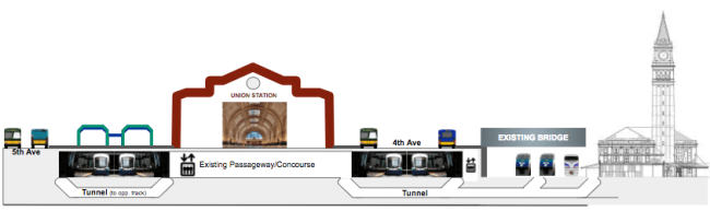 Conceptual schematic for a connected transit hub for King Street Station, Union Station, and Chinatown/International District Station.