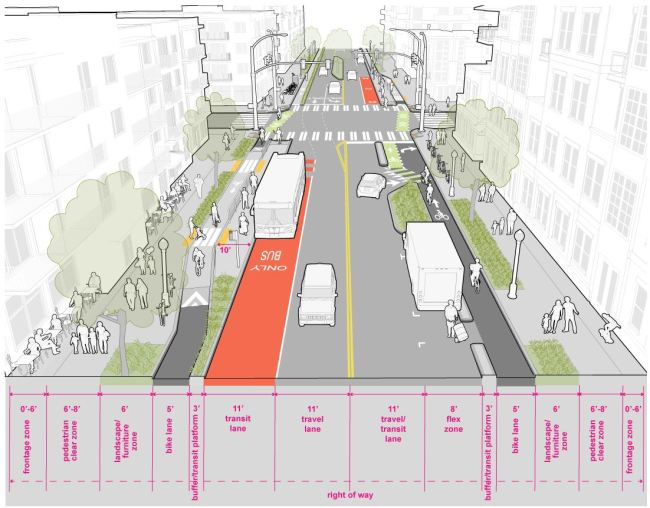 SDOT's Streets Illustrated indicates this stretch of Aurora to be classified as Urban Village Main. This designation has not reflected the Aurora Avenue that exists today. (Image from SDOT)