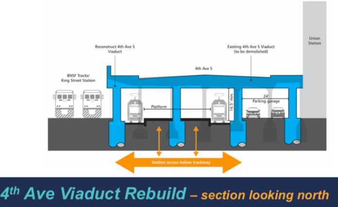How a rebuilt 4th Ave S viaduct and station would functionally work. (Sound Transit)