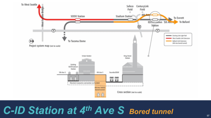 How the 4th Ave S bored tunnel alternative would function. (Sound Transit)
