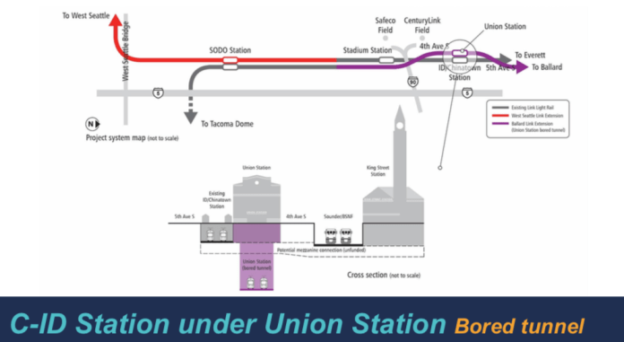 How the Union Station bored tunnel alternative would function. (Sound Transit)