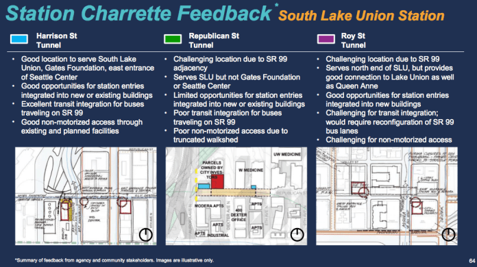 South Lake Union Station charrette feedback. (Sound Transit)