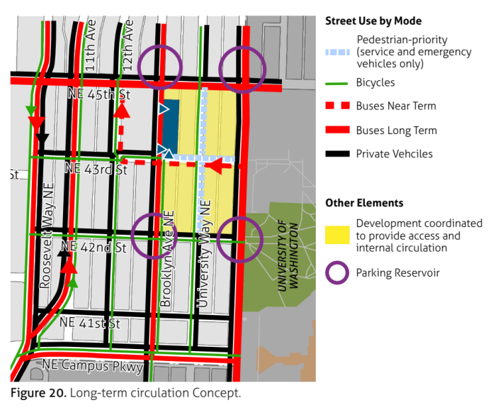 Vision for future neighborhood circulation by mode. (U District Mobility Group)