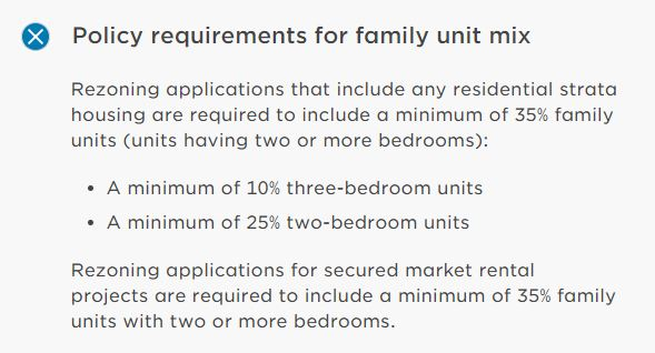 Vancouver BC doesn't incentivize family sized units in their city, they require them. Above is the unit-mix required in all new projects. Seattle could begin a similar policy by incentivizing them rather than requiring them on Aurora to entice and spark development. (City of Vancouver)