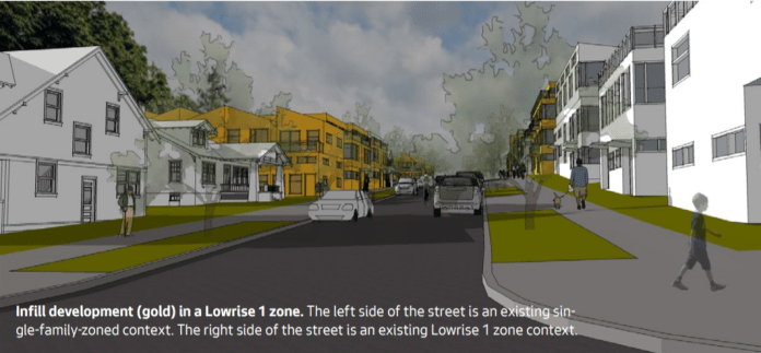 Possible infill development in Lowrise 1 zones under MHA. (City of Seattle)