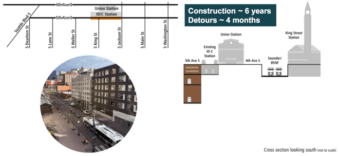 Schematic of the 5th Ave S shallow station, construction time, detours, and impacts. (Sound Transit)