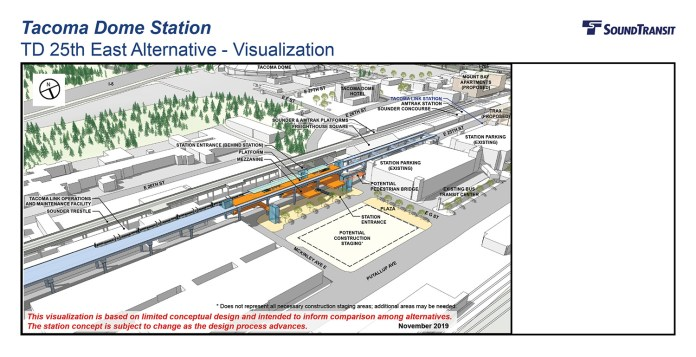 Rendering of the conceptual station layout option for the Tacoma Dome Station TD 25th East Alternative. (Sound Transit)