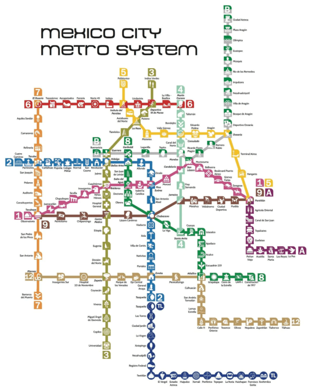 The pictogram system that the Mexico City Metro uses. (Richard Archambault)
